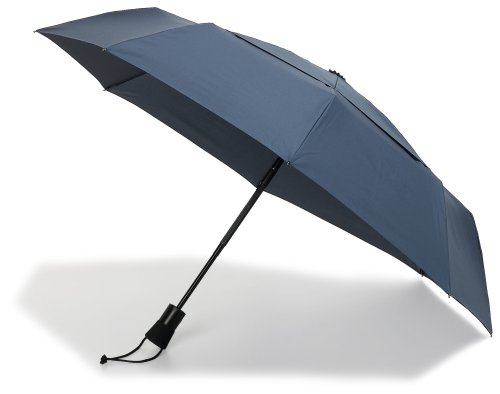 Best Small Compact Umbrellas