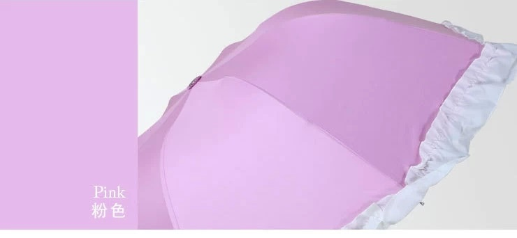 Compact Umbrellas with Ruffle Edge X